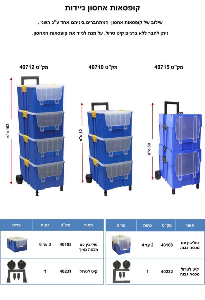 קופסאות אחסון / ארגזי פלסטיק משתלבים הניתנים לנייוד בהוספת קיט גלגלים וידית נשיאה. פתרונות אחסון כלי עבודה | פתרונות אחסון ומידוף למחסן | פתרונות אחסון לרכב | פתרונות אחסון למשרד | פתרונות אחסון חכמים | פתרונות אחסון לבית | פתרונות זיווד לרכב מסחרי | מערכת אחסון מפלסטיק לבניית מחסנים ושטחי אחסון ללא צורך במידוף מתכת | מערכת אחסון מודולרית מאפשרת שילוב של ארונות פלסטיק עם חזית שקופה, מגירות פלסטיק נשלפות, תאי פלסטיק עם אפשרות לחלוקה פנימית ובשילוב מדפים מחוזקים מפלסטיק | מגירות פלסטיק עם חלוקה פנימית. מחלק מגירות. חוצץ למגירות. הוספת מחיצות לחלוקה פנימית של המגירות. מחיצות המאפשרות לתכנן את שטחי האחסון בתוך המגירות, בהתאם לצרכים ולמוצרים המאוחסנים בתוכן | מגירות פלסטיק נשלפות, בנייה מודולרית של מגירות פלסטיק קשיחות למשקל בינוני | מערכת אחסון מודולרית לבניית מגירות פלסטיק נשלפות | תאי אחסון נשלפים | ארגזי פלסטיק עם פתח קדמי (בשמם המוכר ארקליות) | מערכת אחסון מודולרית לבניית תאי אחסון | ארגזי פלסטיק | קופסאות פלסטיק עם פתח קדמי (בשמם המוכר ארקליות) . ניתן להוסיף גלגלים לניידות מערכות האחסון.חוסך מידוף ממתכת. ניצול אופטימלי של שטחי האחסנה | מערכת אחסון מודולרית לבניית תאי אחסון | ארגזי פלסטיק | קופסאות פלסטיק עם כיסוי קדמי מוגן אבק הניתן לשליפה, ניתן להזמין קופסאות פלסטיק שקופות. אין צורך במידוף מתכת . ניצול אופטימלי של שטח המחסנים | פתרונות מידוף מודולרי – בניית מדפים מפלסטיק קשיח לאחסנה קלה בגבהים שונים . מדפי פלסטיק למחסן, לבית ולתעשייה | עגלת כלים – עגלת שירות ואחסון מודולרי, עגלה ניידת וסוגי גלגלים ניתנים להתאמה בהתאם להזמנת הלקוח. עגלת כלי עבודה מודולרית ונוחה לתפעול ולהרכבה. המבנה המודולרי הייחודי של עגלת כלים מאפשר הגדלה והוספת תאי אחסון, מגירות אחסון, ארונות אחסון בהתאם לצרכי הלקוח | עגלת כלים | עגלת מוסך. בנייה מודולרית בהתאם לצורך של אחסון כלי עבודה, חלקים, ברגים, מפתחות, כלי מכונאי מוסך. שילוב של מתקן | רשת לתליית כלי עבודה. בחירה של סוג גלגלים בהתאם לעומס ותנאי משטח העבודה | עגלת כלים – עגלות שירות ואחסון מודולרי, עגלות ניידות הניתנות להתאמה בהתאם להזמנת הלקוח. עגלות אחסון כלי עבודה נוחות לתפעול ולהרכבה. המבנה המודולרי הייחודי של עגלת כלי עבודה מאפשר הרחבת 