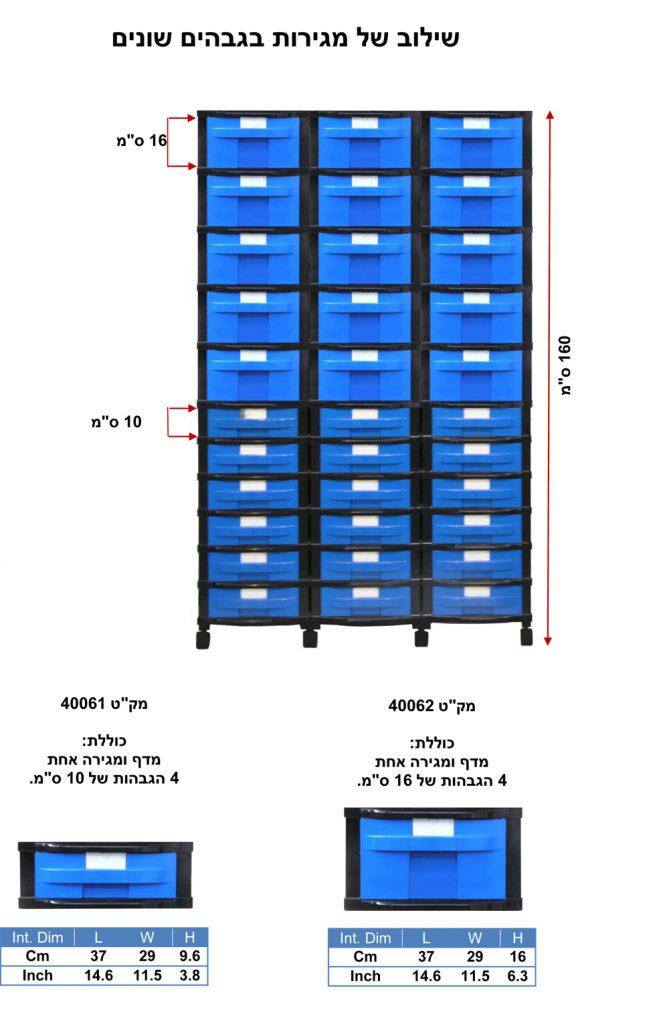 מערכת מגירות פלסטיק בגדלים שונים לבניית מחסנים ללא צורך במידוף מתכת . פתרונות אחסון כלי עבודה | פתרונות אחסון ומידוף למחסן | פתרונות אחסון לרכב | פתרונות אחסון למשרד | פתרונות אחסון חכמים | פתרונות אחסון לבית | פתרונות זיווד לרכב מסחרי | מערכת אחסון מפלסטיק לבניית מחסנים ושטחי אחסון ללא צורך במידוף מתכת | מערכת אחסון מודולרית מאפשרת שילוב של ארונות פלסטיק עם חזית שקופה, מגירות פלסטיק נשלפות, תאי פלסטיק עם אפשרות לחלוקה פנימית ובשילוב מדפים מחוזקים מפלסטיק | מגירות פלסטיק עם חלוקה פנימית. מחלק מגירות. חוצץ למגירות. הוספת מחיצות לחלוקה פנימית של המגירות. מחיצות המאפשרות לתכנן את שטחי האחסון בתוך המגירות, בהתאם לצרכים ולמוצרים המאוחסנים בתוכן | מגירות פלסטיק נשלפות, בנייה מודולרית של מגירות פלסטיק קשיחות למשקל בינוני | מערכת אחסון מודולרית לבניית מגירות פלסטיק נשלפות | תאי אחסון נשלפים | ארגזי פלסטיק עם פתח קדמי (בשמם המוכר ארקליות) | מערכת אחסון מודולרית לבניית תאי אחסון | ארגזי פלסטיק | קופסאות פלסטיק עם פתח קדמי (בשמם המוכר ארקליות) . ניתן להוסיף גלגלים לניידות מערכות האחסון.חוסך מידוף ממתכת. ניצול אופטימלי של שטחי האחסנה | מערכת אחסון מודולרית לבניית תאי אחסון | ארגזי פלסטיק | קופסאות פלסטיק עם כיסוי קדמי מוגן אבק הניתן לשליפה, ניתן להזמין קופסאות פלסטיק שקופות. אין צורך במידוף מתכת . ניצול אופטימלי של שטח המחסנים | פתרונות מידוף מודולרי – בניית מדפים מפלסטיק קשיח לאחסנה קלה בגבהים שונים . מדפי פלסטיק למחסן, לבית ולתעשייה | עגלת כלים – עגלת שירות ואחסון מודולרי, עגלה ניידת וסוגי גלגלים ניתנים להתאמה בהתאם להזמנת הלקוח. עגלת כלי עבודה מודולרית ונוחה לתפעול ולהרכבה. המבנה המודולרי הייחודי של עגלת כלים מאפשר הגדלה והוספת תאי אחסון, מגירות אחסון, ארונות אחסון בהתאם לצרכי הלקוח | עגלת כלים | עגלת מוסך. בנייה מודולרית בהתאם לצורך של אחסון כלי עבודה, חלקים, ברגים, מפתחות, כלי מכונאי מוסך. שילוב של מתקן | רשת לתליית כלי עבודה. בחירה של סוג גלגלים בהתאם לעומס ותנאי משטח העבודה | עגלת כלים – עגלות שירות ואחסון מודולרי, עגלות ניידות הניתנות להתאמה בהתאם להזמנת הלקוח. עגלות אחסון כלי עבודה נוחות לתפעול ולהרכבה. המבנה המודולרי הייחודי של עגלת כלי עבודה מאפשר הרחבת העגלה לרוחב ו
