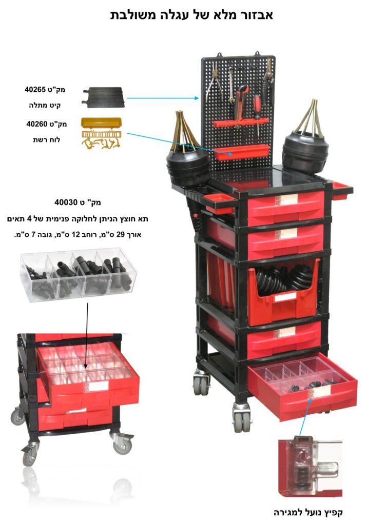 עגלת כלים – עגלות שירות ואחסון מודולרי, עגלות ניידות וסוגי גלגלים הניתנים להתאמה בהתאם להזמנת הלקוח. עגלות האחסון המודולרי נוחות לתפעול ולהרכבה.המבנה המודולרי הייחודי של העגלה מאפשר הרחבת העגלה לרוחב והוספת תאי אחסון מגירות אחסון לגובה העגלה בהתאם לצרכים של הלקוח. עגלת כלים / עגלת מגירות / עגלת ארונות / עגלת שירות / עגלת אחסון ניידת | עגלת אחסון / עגלת כלי עבודה / עגלת מוסך עגלת כלים / עגלת מוסך, בנייה מודולרית בהתאם לצורך אחסון של כלי עבודה , חלקים , ברגים , מפתחות , כלי מכונאי / מוסך . שילוב של מתקן / רשת לתליית כלים. בחירה של סוג גלגלים בהתאם לעומס ותנאי משטח העבודה. לוח לתליית כלי עבודה. מתקן לתליית כלי עבודה. פלטה לתליית כלי עבודה. מתקן תליה לכלי עבודה. תליה כלי עבודה. לוח כלים. לוח מחורר. לוח מחורר/ פלטה מחוררת / מתקן מחורר לתליית כלי עבודה, כלים, מכונות, מברגות, מברגים . פתרונות אחסון כלי עבודה | פתרונות אחסון ומידוף למחסן | פתרונות אחסון לרכב | פתרונות אחסון למשרד | פתרונות אחסון חכמים | פתרונות אחסון לבית | פתרונות זיווד לרכב מסחרי | מערכת אחסון מפלסטיק לבניית מחסנים ושטחי אחסון ללא צורך במידוף מתכת | מערכת אחסון מודולרית מאפשרת שילוב של ארונות פלסטיק עם חזית שקופה, מגירות פלסטיק נשלפות, תאי פלסטיק עם אפשרות לחלוקה פנימית ובשילוב מדפים מחוזקים מפלסטיק | מגירות פלסטיק עם חלוקה פנימית. מחלק מגירות. חוצץ למגירות. הוספת מחיצות לחלוקה פנימית של המגירות. מחיצות המאפשרות לתכנן את שטחי האחסון בתוך המגירות, בהתאם לצרכים ולמוצרים המאוחסנים בתוכן | מגירות פלסטיק נשלפות, בנייה מודולרית של מגירות פלסטיק קשיחות למשקל בינוני | מערכת אחסון מודולרית לבניית מגירות פלסטיק נשלפות | תאי אחסון נשלפים | ארגזי פלסטיק עם פתח קדמי (בשמם המוכר ארקליות) | מערכת אחסון מודולרית לבניית תאי אחסון | ארגזי פלסטיק | קופסאות פלסטיק עם פתח קדמי (בשמם המוכר ארקליות) . ניתן להוסיף גלגלים לניידות מערכות האחסון.חוסך מידוף ממתכת. ניצול אופטימלי של שטחי האחסנה | מערכת אחסון מודולרית לבניית תאי אחסון | ארגזי פלסטיק | קופסאות פלסטיק עם כיסוי קדמי מוגן אבק הניתן לשליפה, ניתן להזמין קופסאות פלסטיק שקופות. אין צורך במידוף מתכת . ניצול אופטימלי של שטח המחסנים | פתרונות מידוף מודולרי – בניית מדפים מפלסטיק 
